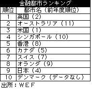 kinyutoshi_ranking.jpg
