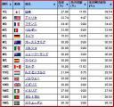 houjinnzei_ranking.JPG