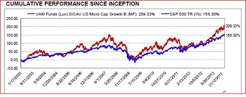 us-micro-cap-growth.jpg