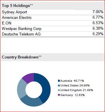 top-5-equity.JPG